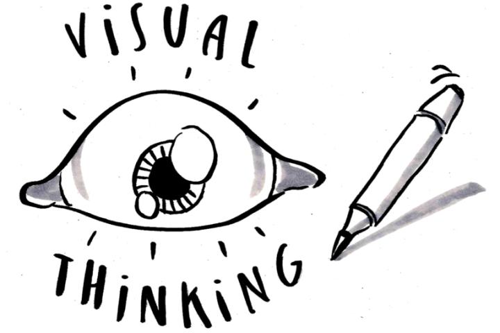 ayuda para expresar ideas.